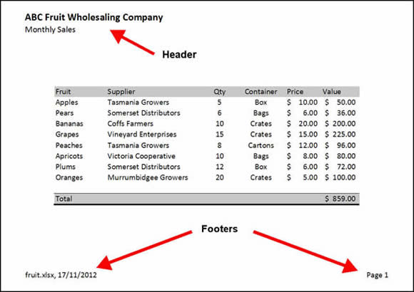 Headers And Footers: Business Document Writing