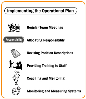 operational planning implementing the plan