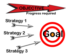 strategic planning what is a strategy